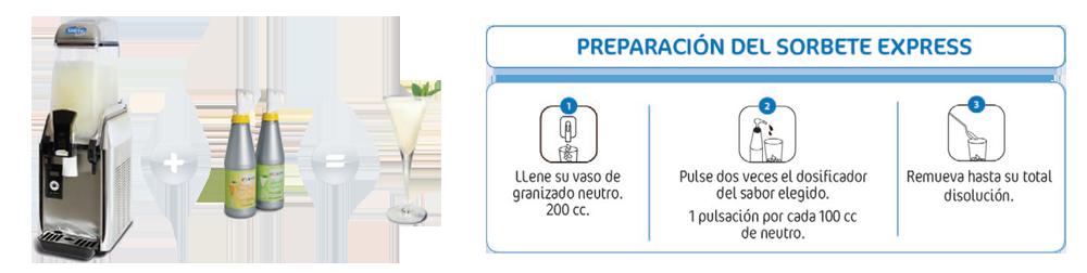 preparcion_sorbete